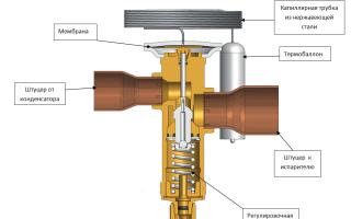 Терморегулирующий вентиль для систем отопления и кондиционирования