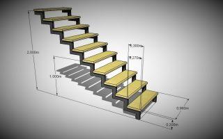 Как рассчитать и сделать из профильной трубы лестницу в частном доме?