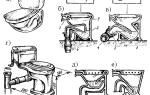 Инструкция подключения унитаза к системе канализации