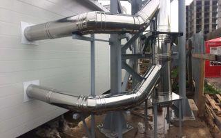 Классификация и назначение промышленных дымоходов
