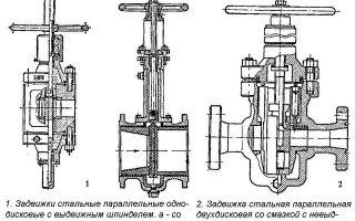 Виды водопроводных задвижек и особенности их ремонта