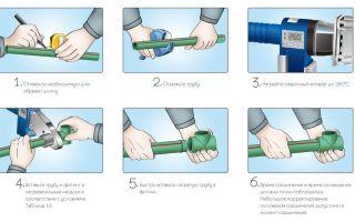 Как правильно подобрать размер пластиковых труб для различных трубопроводов?
