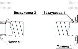 Способы соединения частей воздуховодов между собой