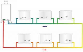 Плюсы и минусы однотрубной и двухтрубной систем отопления — какая лучше и эффективней?