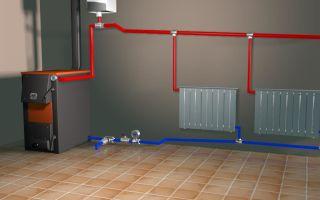Какое отопление лучше и как его смонтировать в частном доме