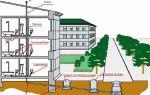Монтаж квартирной канализации – правила и возможные ошибки