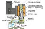 Применение шарового крана пвх в трубопроводных системах различного назначения