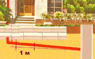 Как определить, на какую глубину можно и под каким уклоном закапывать канализационную трубу?