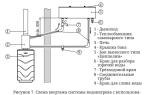 Самостоятельная установка теплообменника самоварного типа на трубу дымохода