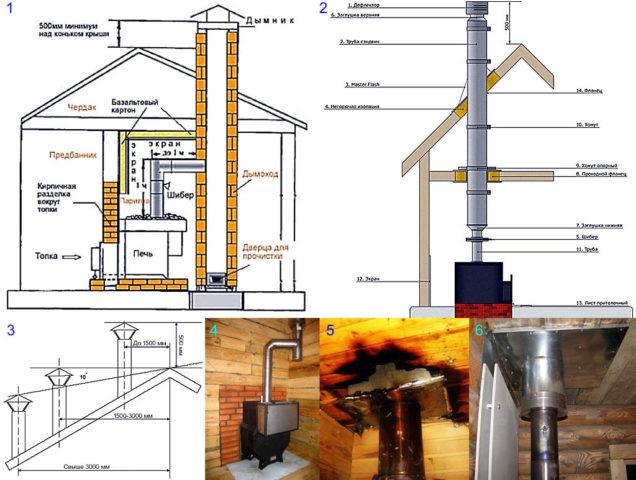 Дымоход для печи: 120 фото эксплуатации и установки печных труб