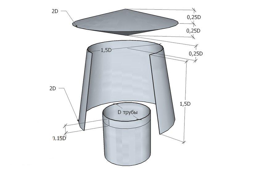Дефлектор на трубу дымохода своими руками чертежи