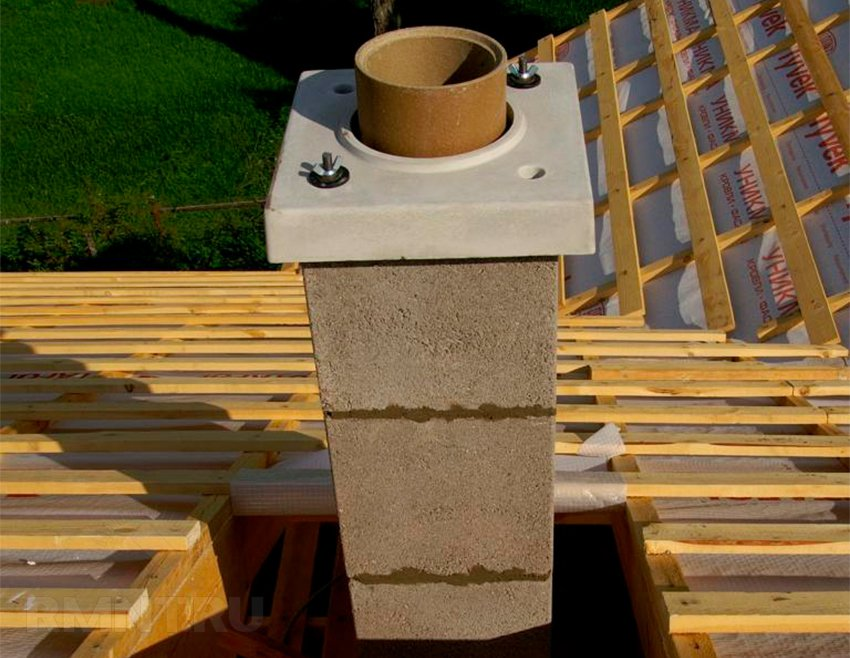 Керамический дымоход требования и правила устройства  обзор технологии монтажа
