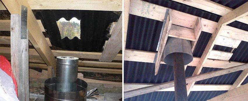 Как правильно провести установку дымовой трубы в бане через потолок и крышу
