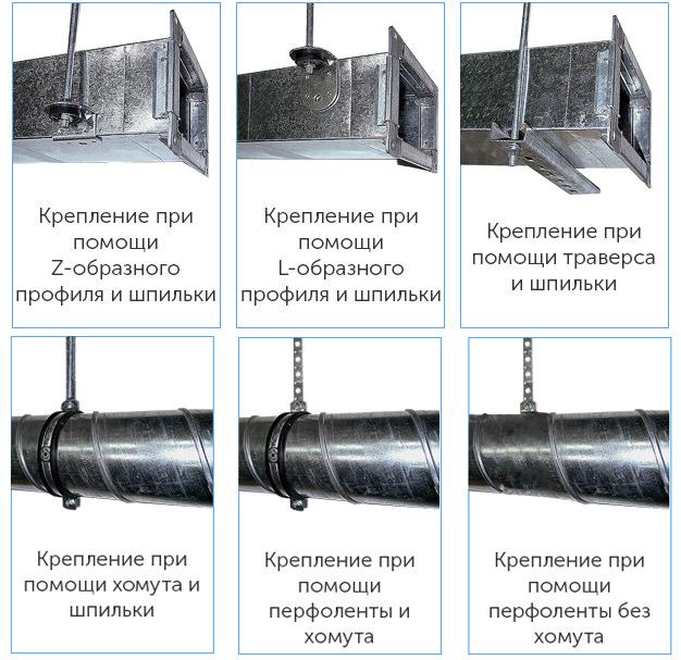 Как выбрать и установить вентиляционные хомуты для крепления воздуховодов