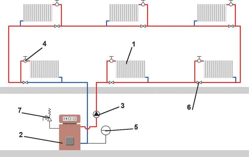 Двухтрубная система отопления частного дома: устройство, типы систем, схемы, компоновка, разводка, монтаж и запуск системы (Фото & Видео)  Отзывы