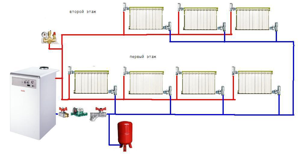 правильная схема отопления частного дома